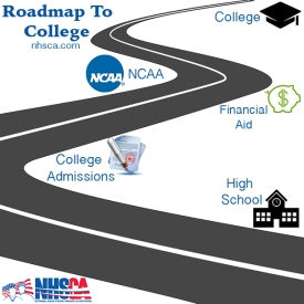 Roadmap_to_College